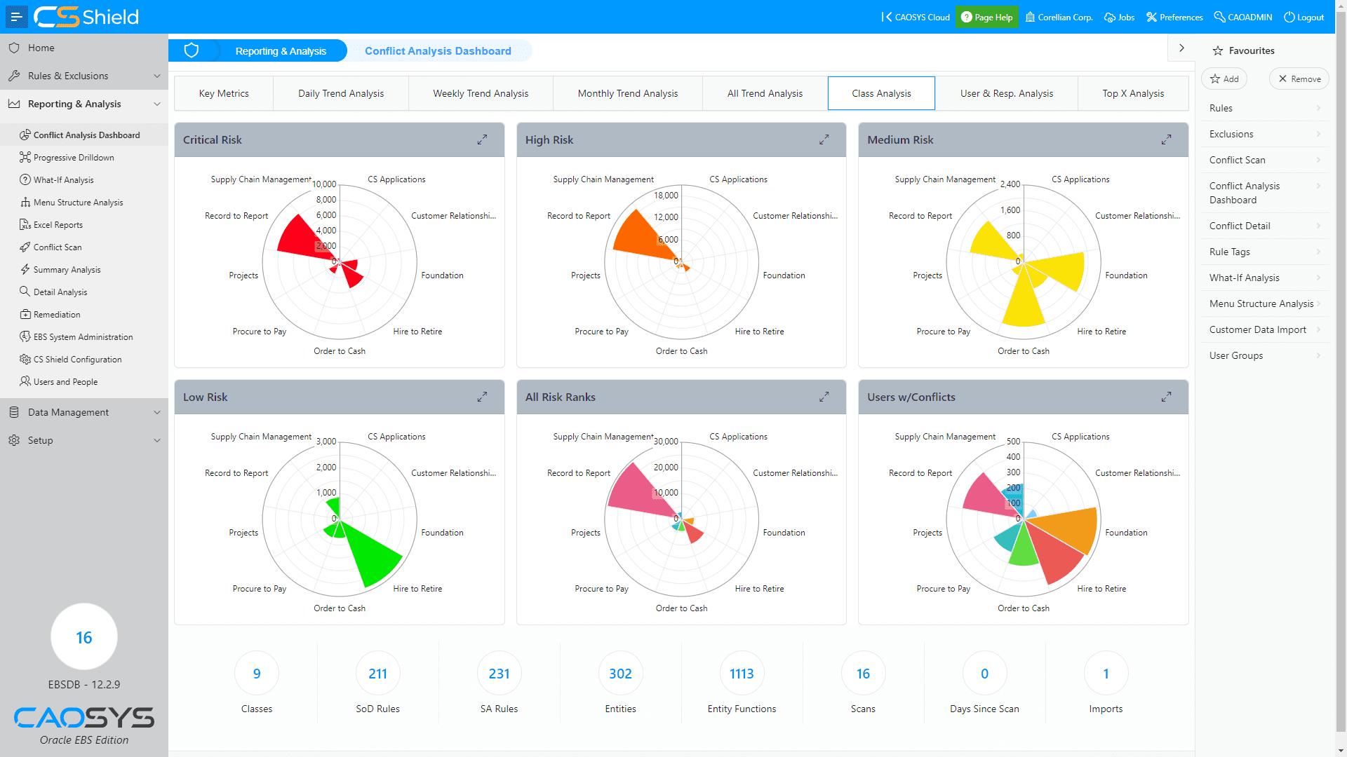 CSShield EBS - Dashboard - Class Analysis